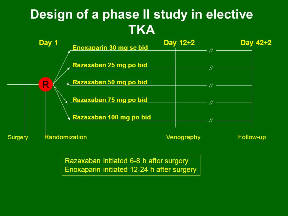 Design of a phase II study in elective TKA