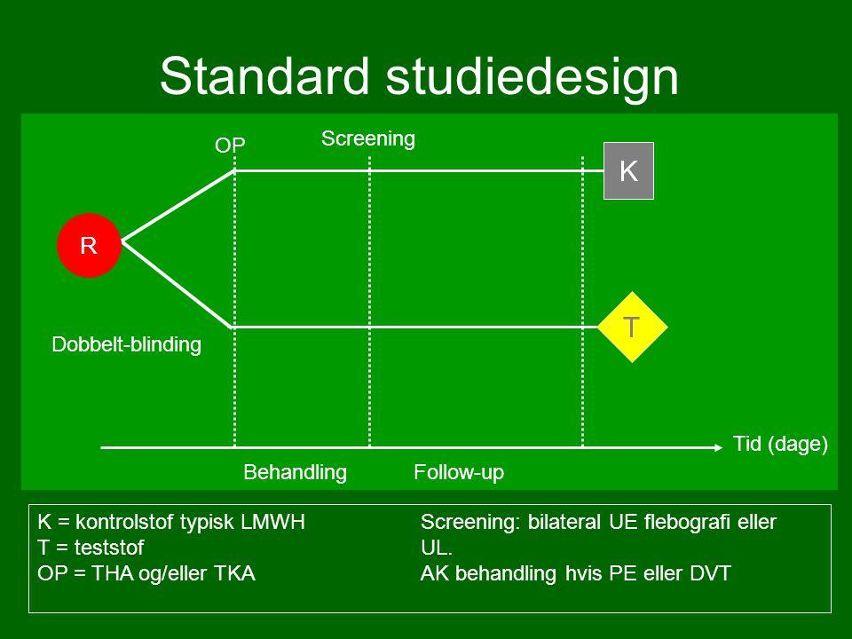 Standard studiedesign