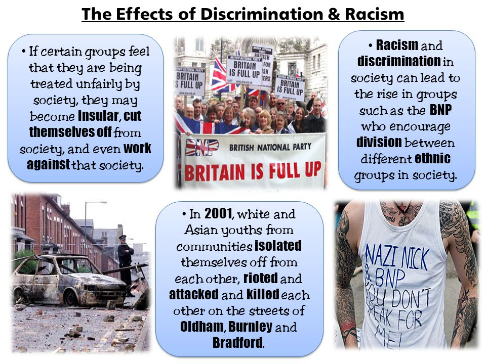 The Effects of Discrimination & Racism