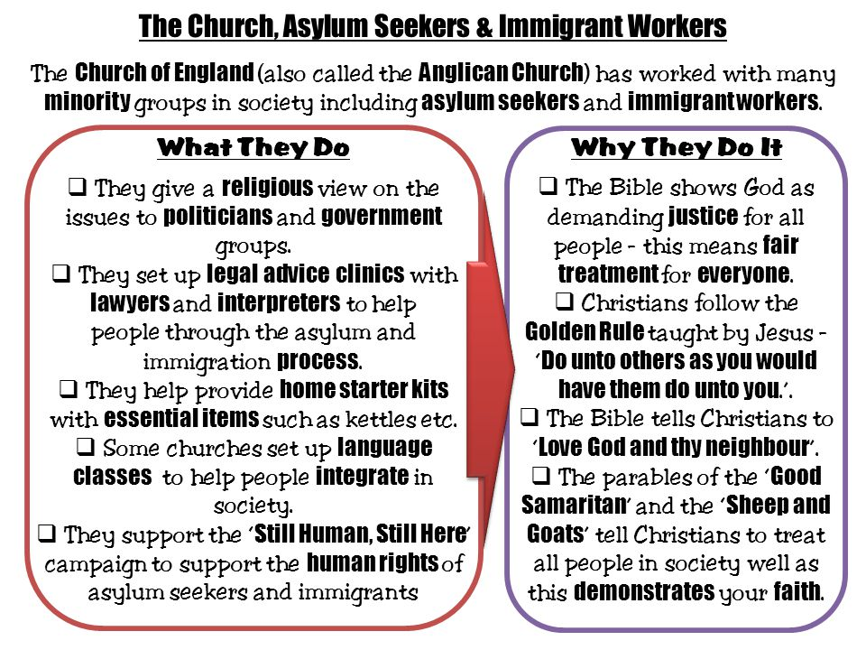 The Church, Asylum Seekers & Immigrant Workers