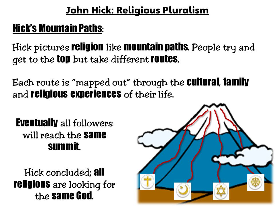 Hick's Mountain Paths: