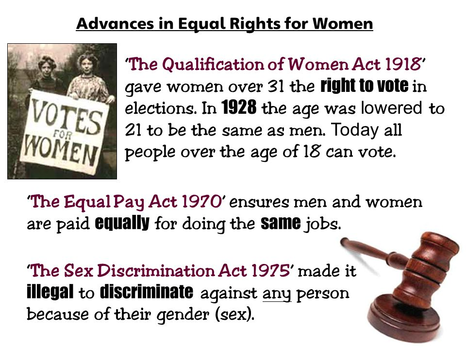 Advances in Equal Rights for Women