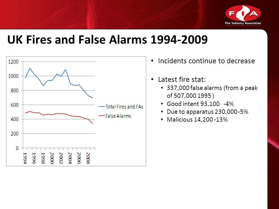 UK Fires and False Alarms 1994-2009