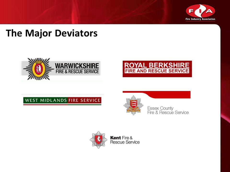 The Major Deviators