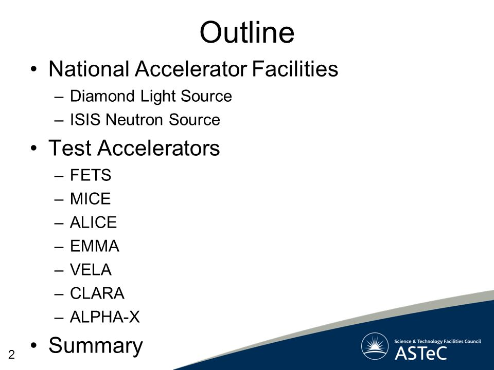 Outline National Accelerator Facilities Test Accelerators Summary