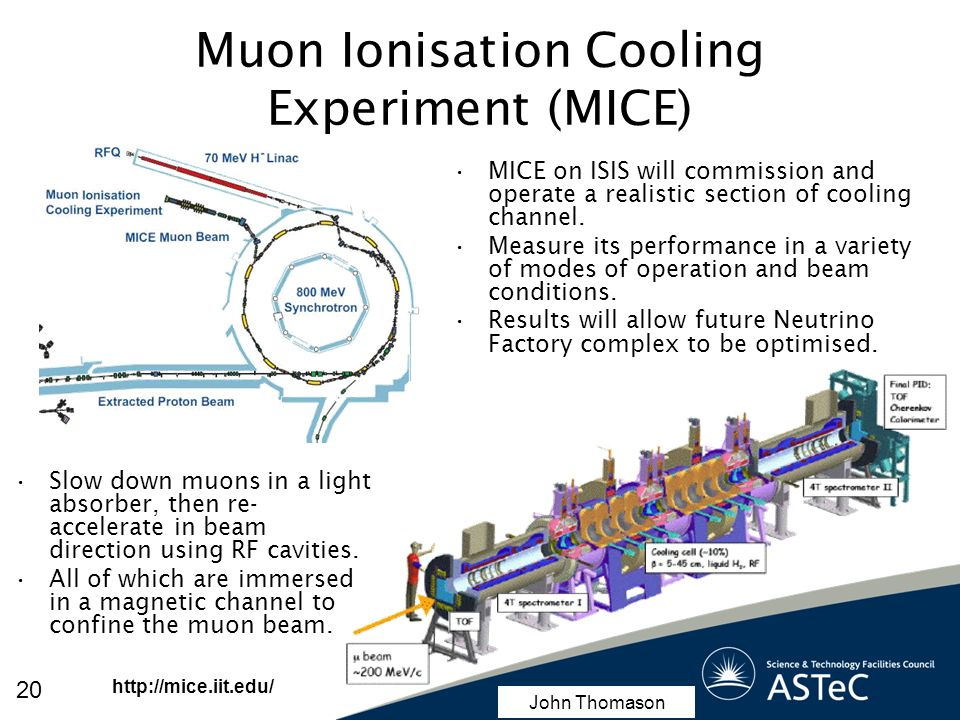Muon Ionisation Cooling Experiment (MICE)
