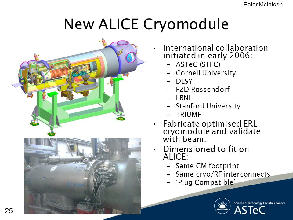 Peter McIntosh New ALICE Cryomodule. International collaboration initiated in early 2006: ASTeC (STFC)