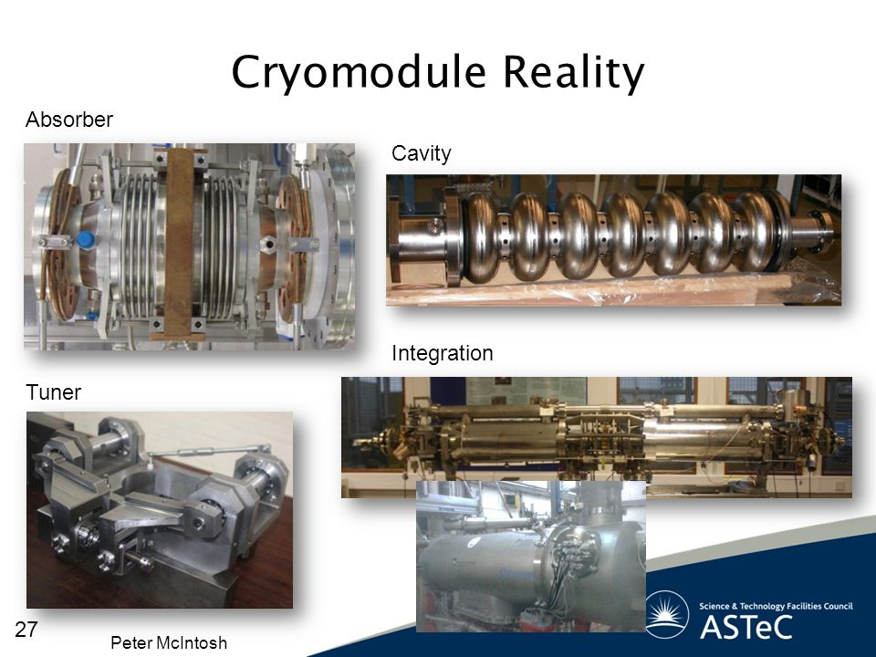 Cryomodule Reality Absorber Cavity Integration Tuner Peter McIntosh