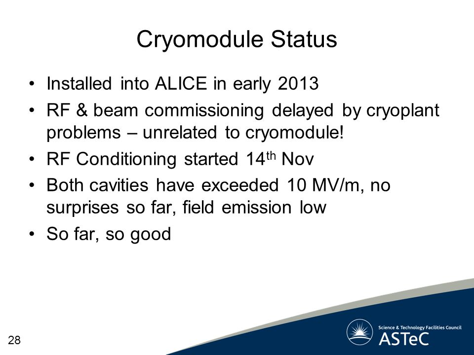 Cryomodule Status Installed into ALICE in early 2013