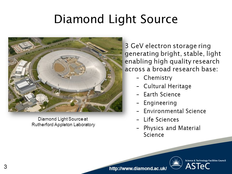 Diamond Light Source 3 GeV electron storage ring generating bright, stable, light enabling high quality research across a broad research base: