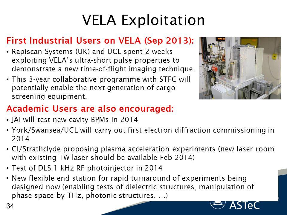VELA Exploitation First Industrial Users on VELA (Sep 2013):