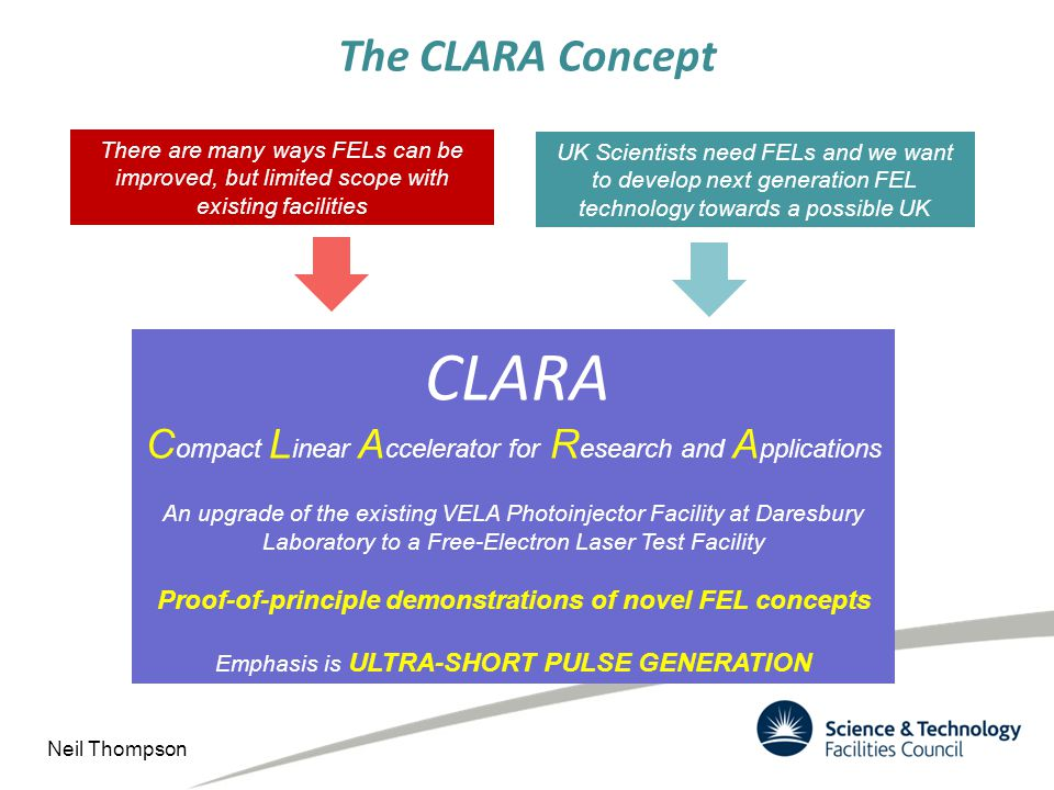 The CLARA Concept There are many ways FELs can be improved, but limited scope with existing facilities.