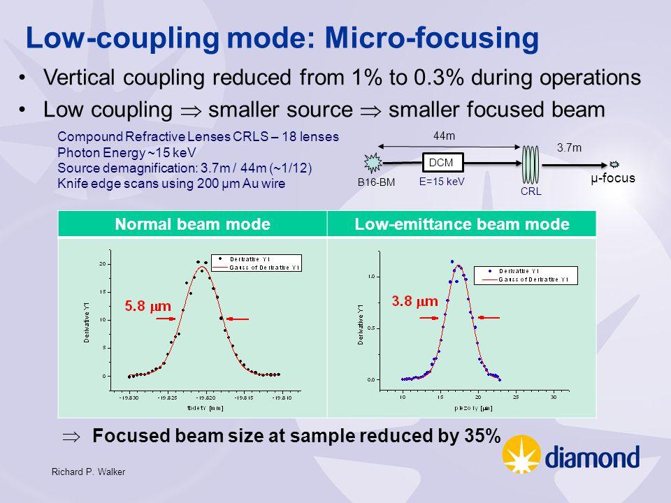 Low-emittance beam mode