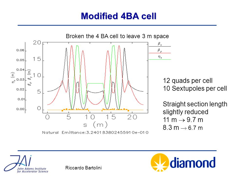 Broken the 4 BA cell to leave 3 m space