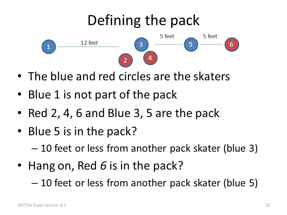 Defining the pack The blue and red circles are the skaters
