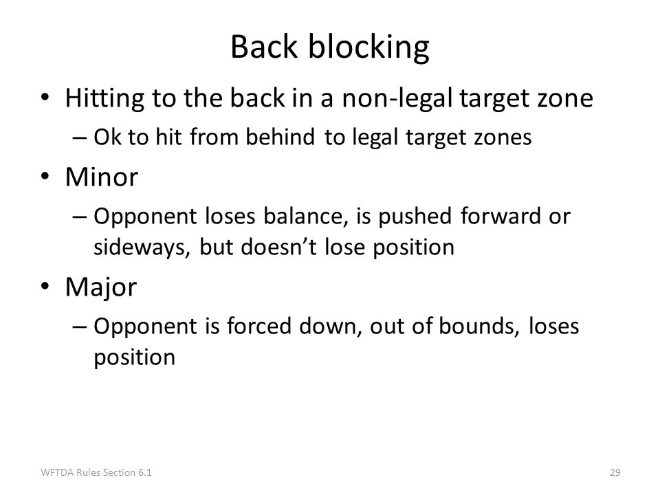 Back blocking Hitting to the back in a non-legal target zone Minor