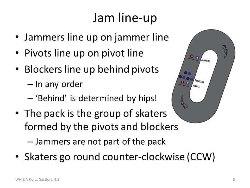 Jam line-up Jammers line up on jammer line