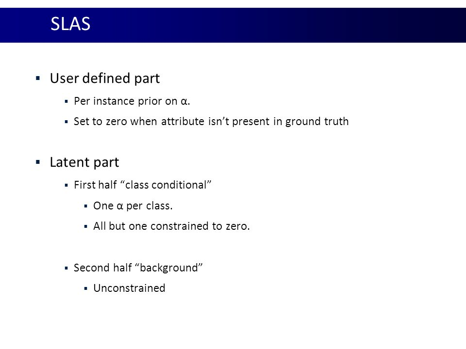 SLAS User defined part Latent part Per instance prior on α.