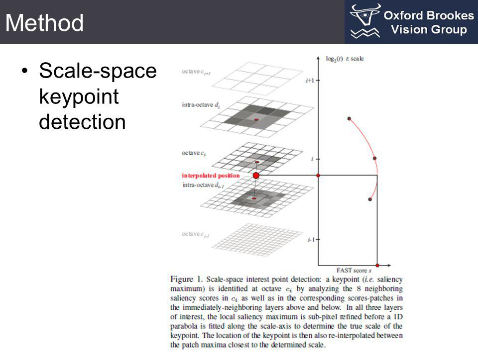 Method Scale-space keypoint detection