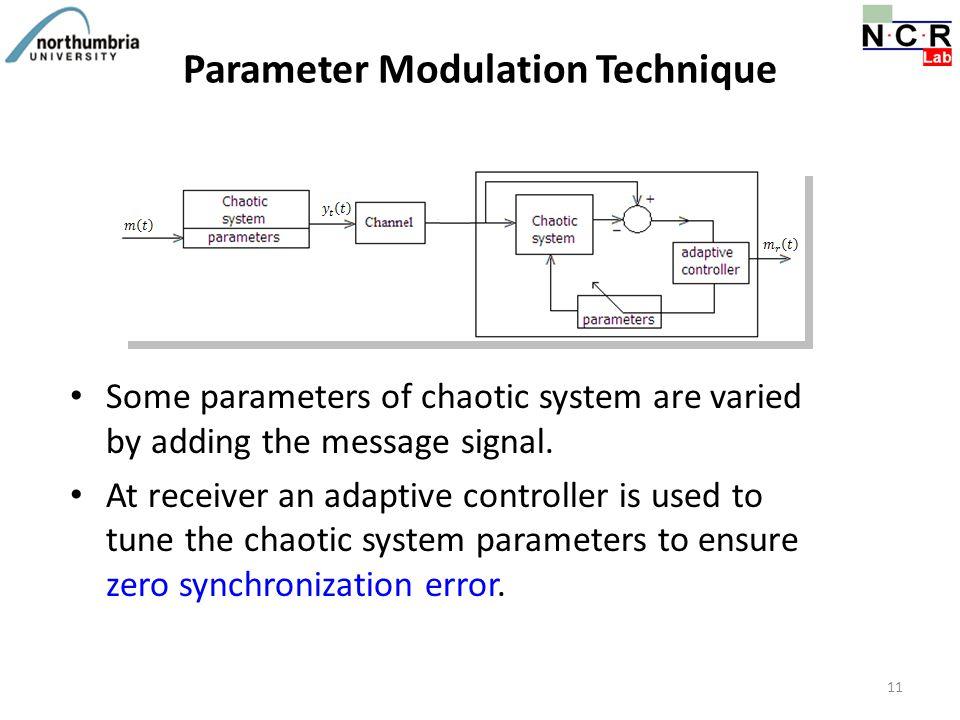 Parameter Modulation Technique