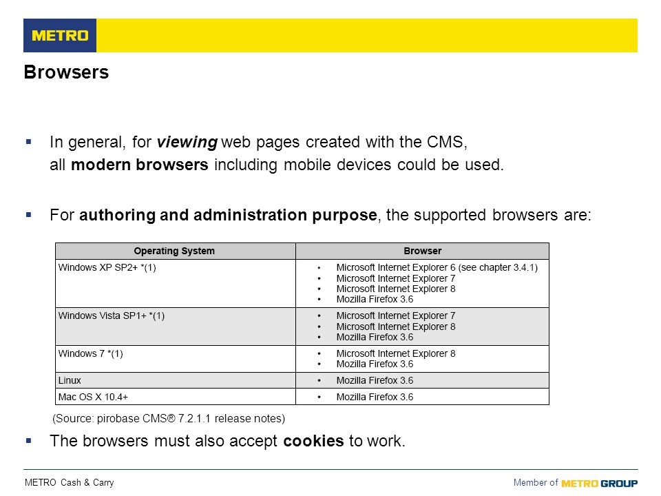 Browsers In general, for viewing web pages created with the CMS, all modern browsers including mobile devices could be used.