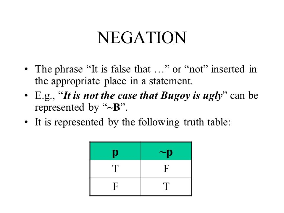 NEGATION The phrase It is false that … or not inserted in the appropriate place in a statement.