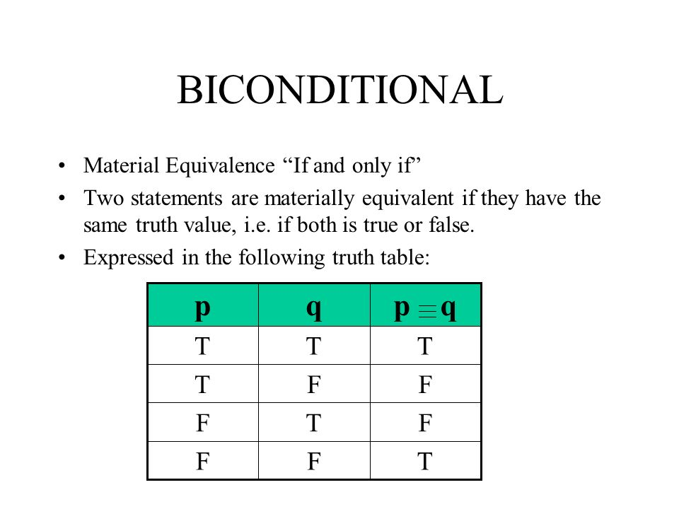 BICONDITIONAL p q q p F T Material Equivalence If and only if