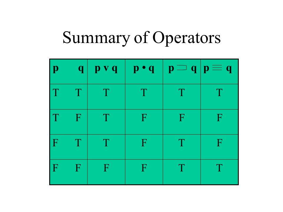 Summary of Operators T F F F F T T F T T p q p • q p v q p q