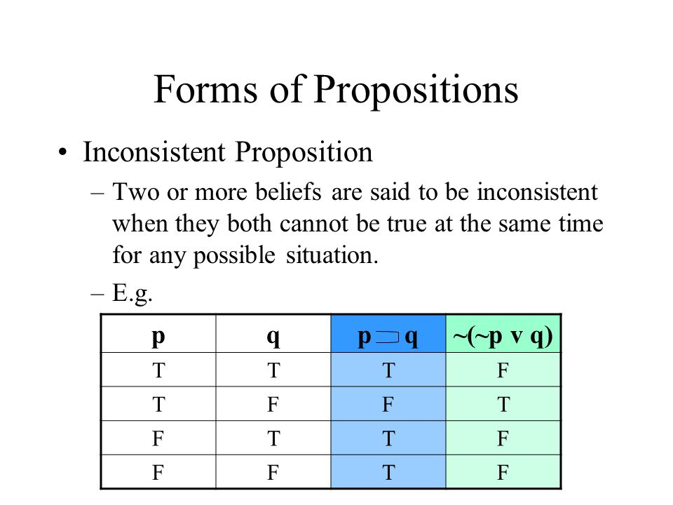 Forms of Propositions Inconsistent Proposition