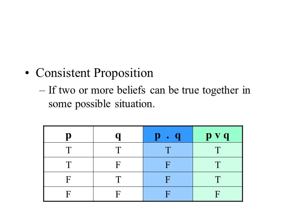 Consistent Proposition