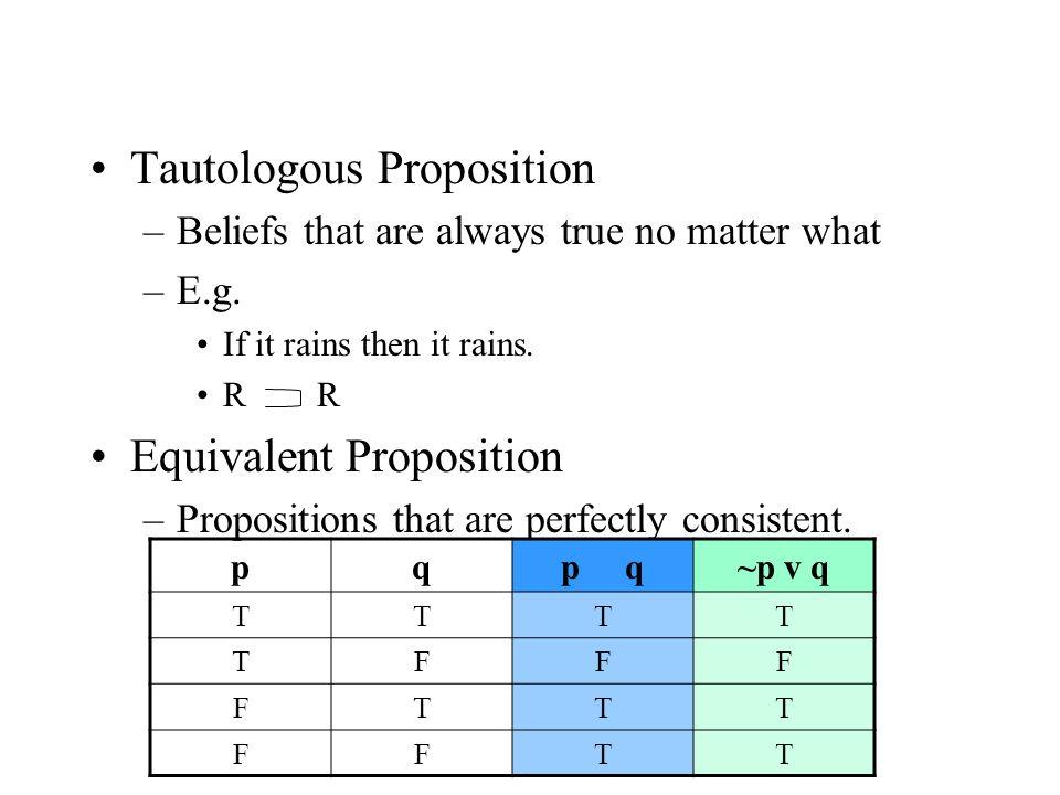 Tautologous Proposition