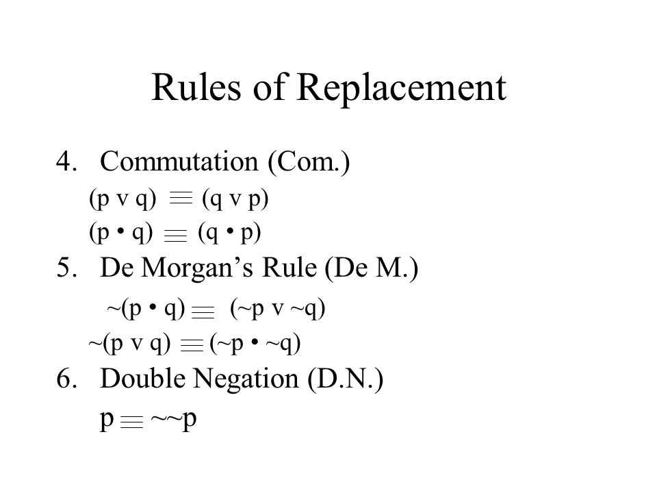 Rules of Replacement Commutation (Com.) De Morgan's Rule (De M.)