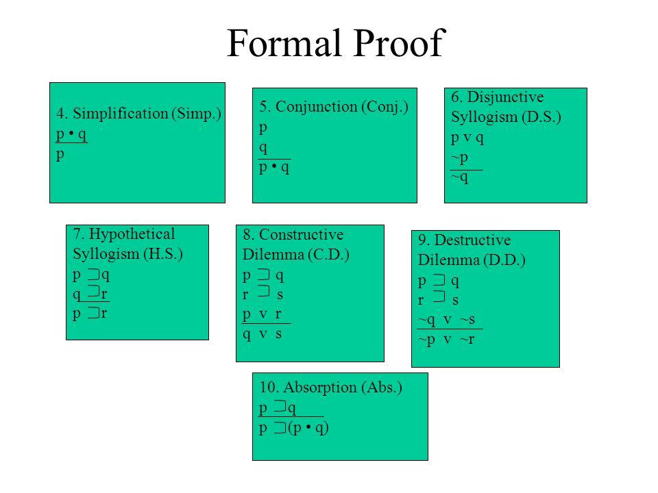 Formal Proof 6. Disjunctive 4. Simplification (Simp.)