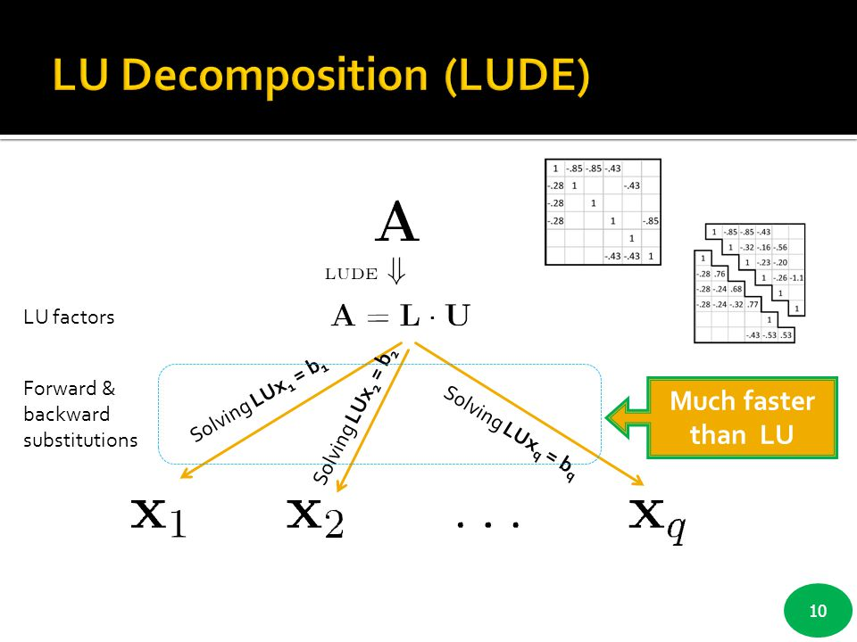 LU Decomposition (LUDE)
