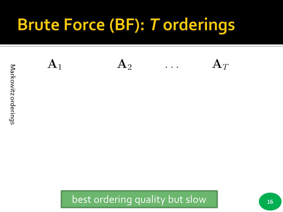 Brute Force (BF): T orderings