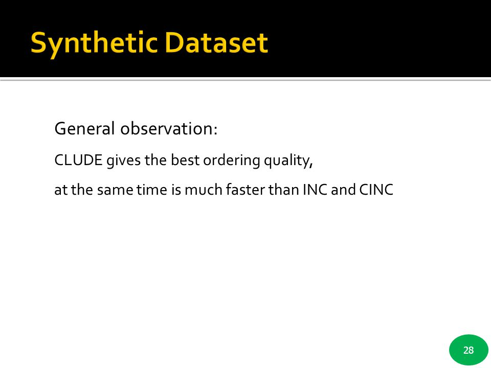 Synthetic Dataset General observation: