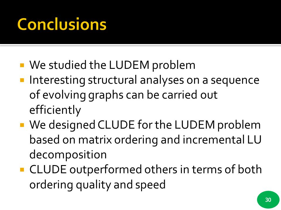 Conclusions We studied the LUDEM problem