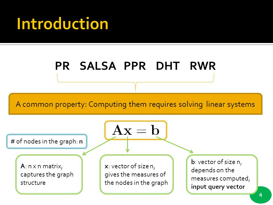Introduction PR SALSA PPR DHT RWR