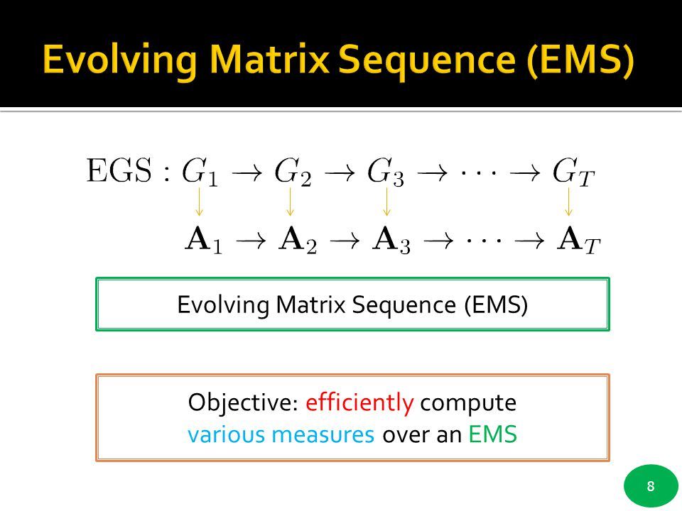 Evolving Matrix Sequence (EMS)