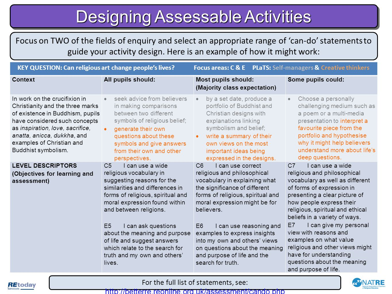 Designing Assessable Activities