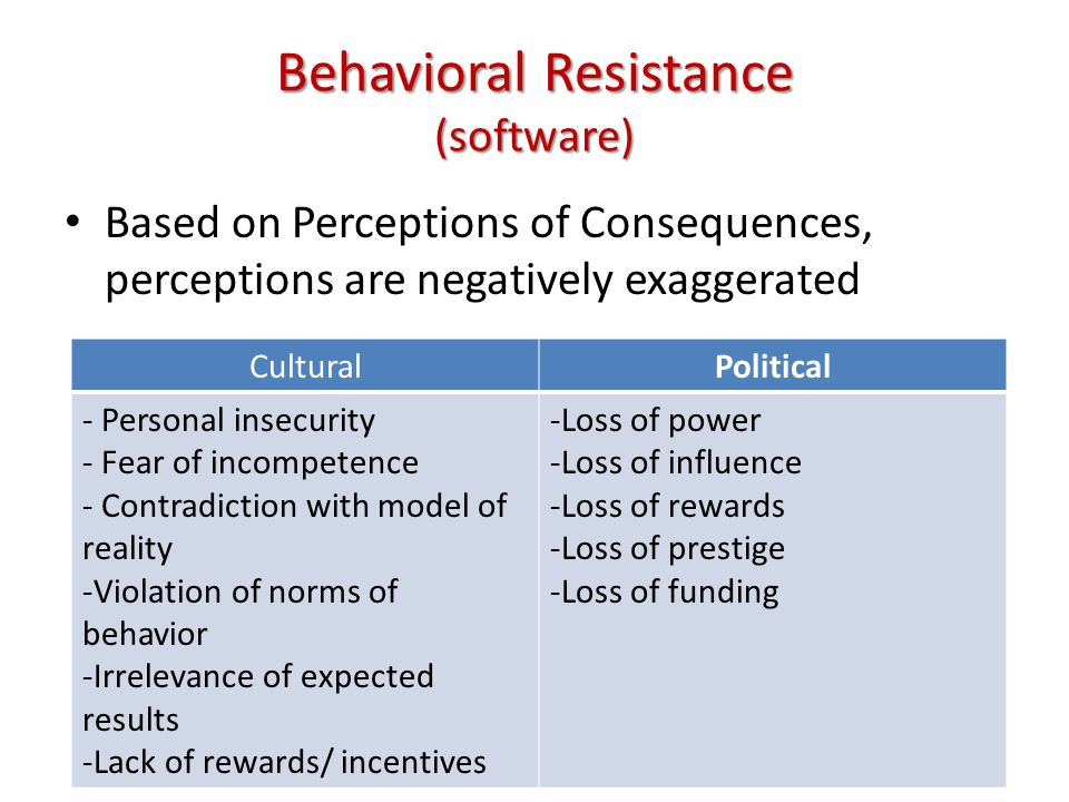 Behavioral Resistance (software)