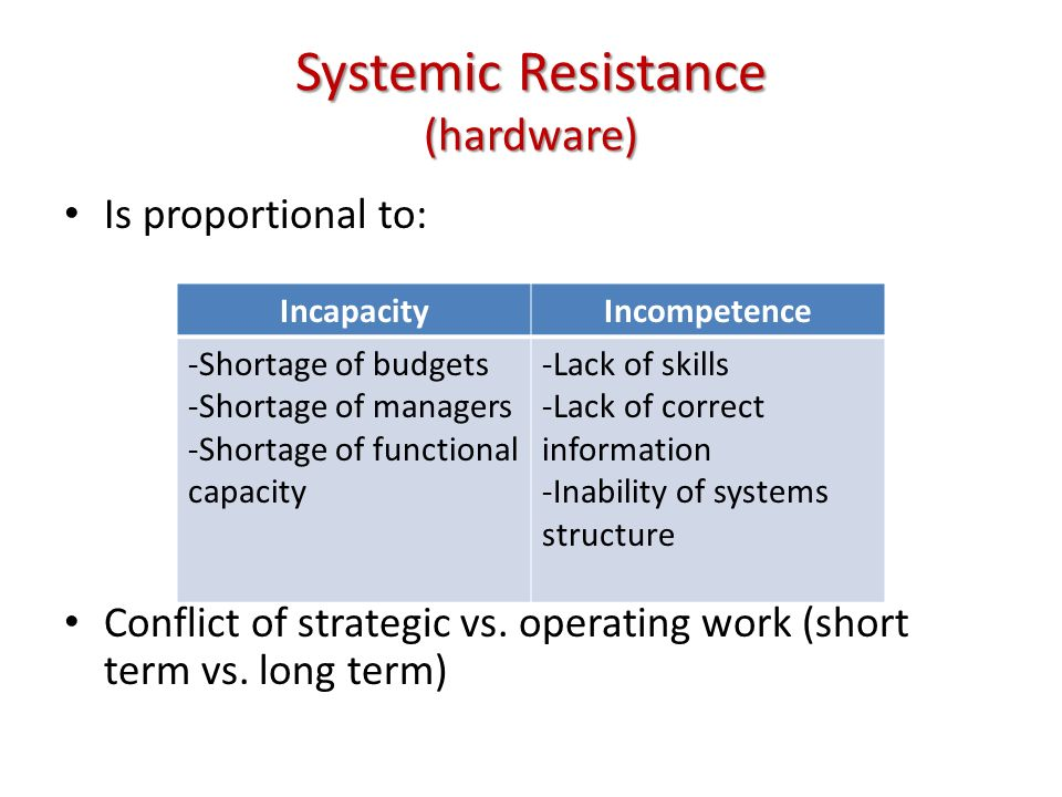 Systemic Resistance (hardware)