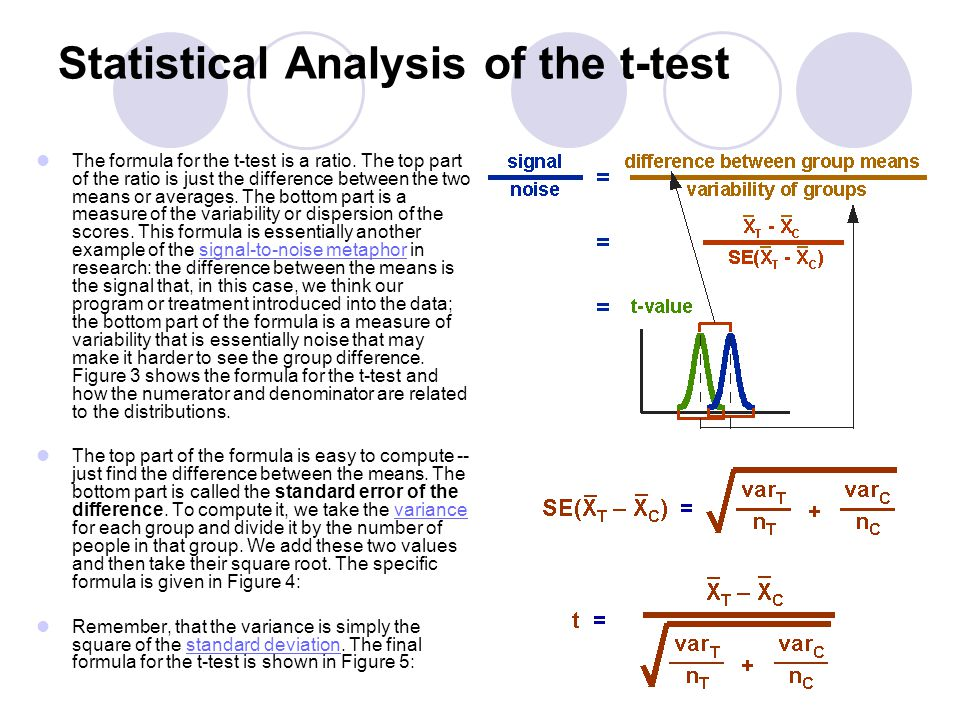 Statistical Analysis of the t-test