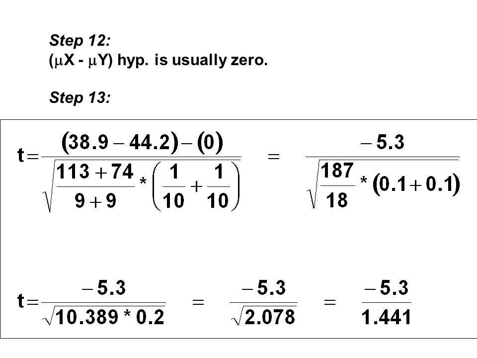 Step 12: (X - Y) hyp. is usually zero. Step 13: