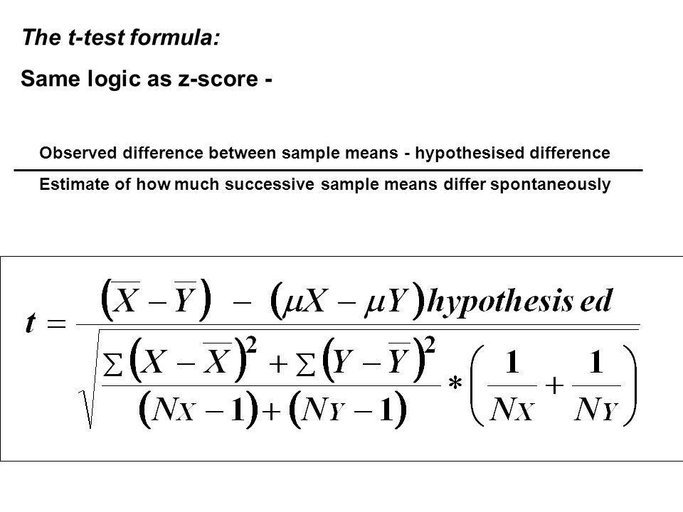 The t-test formula: Same logic as z-score -