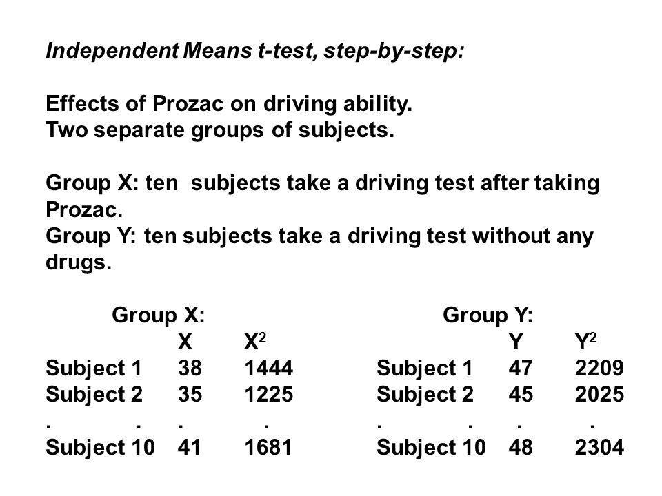Independent Means t-test, step-by-step: