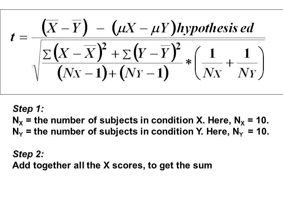 Step 1: NX = the number of subjects in condition X. Here, NX = 10. NY = the number of subjects in condition Y. Here, NY = 10.