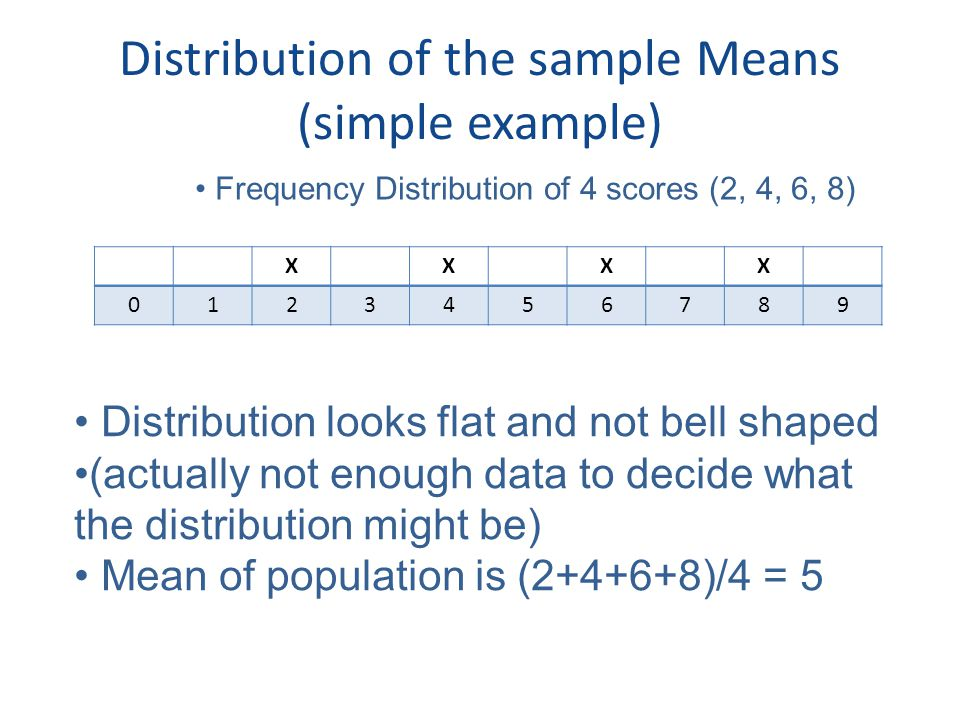 Distribution of the sample Means (simple example)