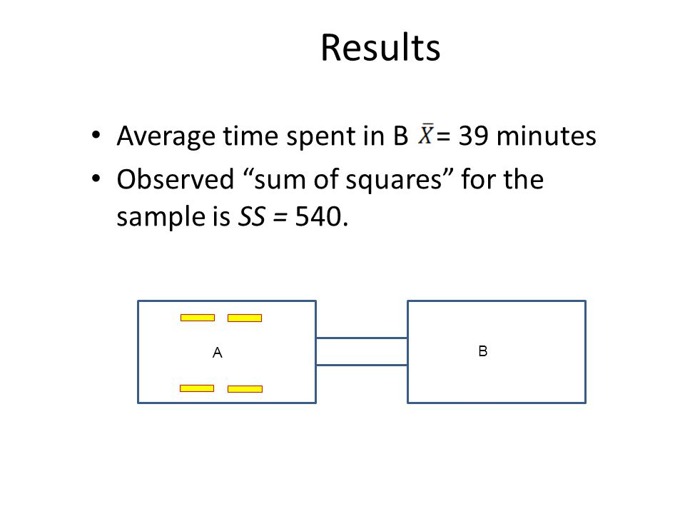 Results Average time spent in B = 39 minutes