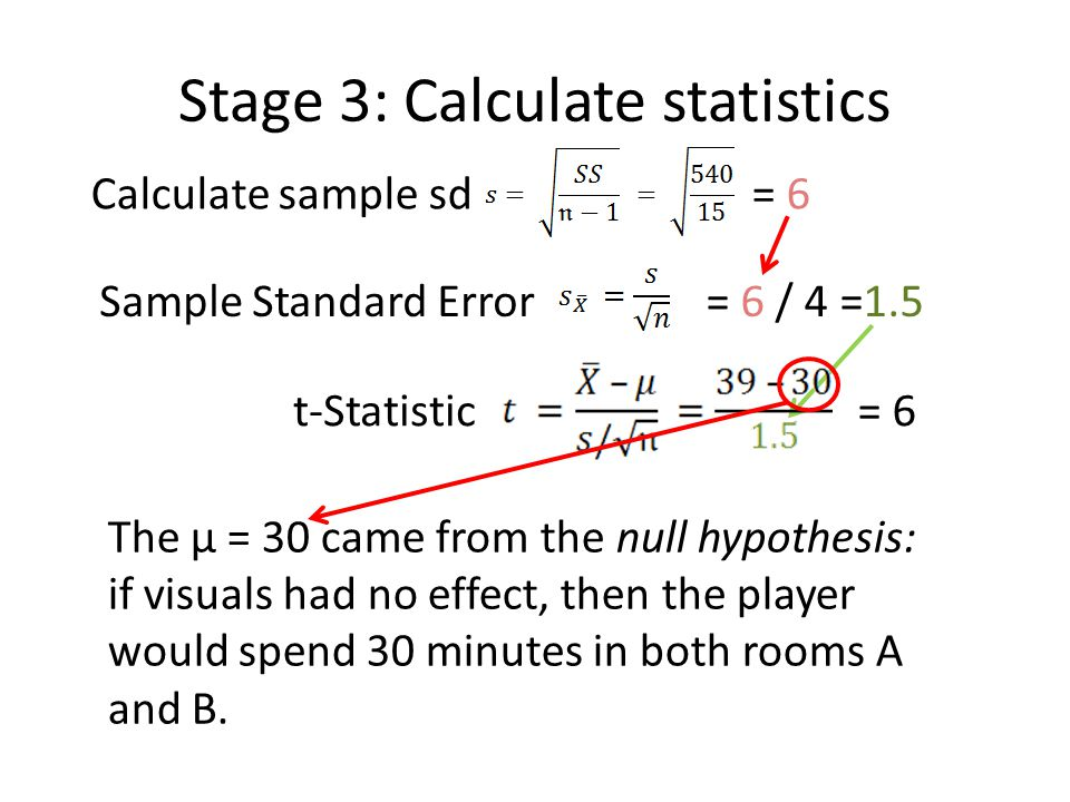 Stage 3: Calculate statistics